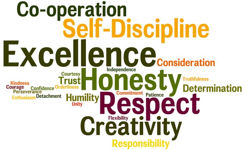 Utvikling del 1: Verdier, vaner og ferdigheter
